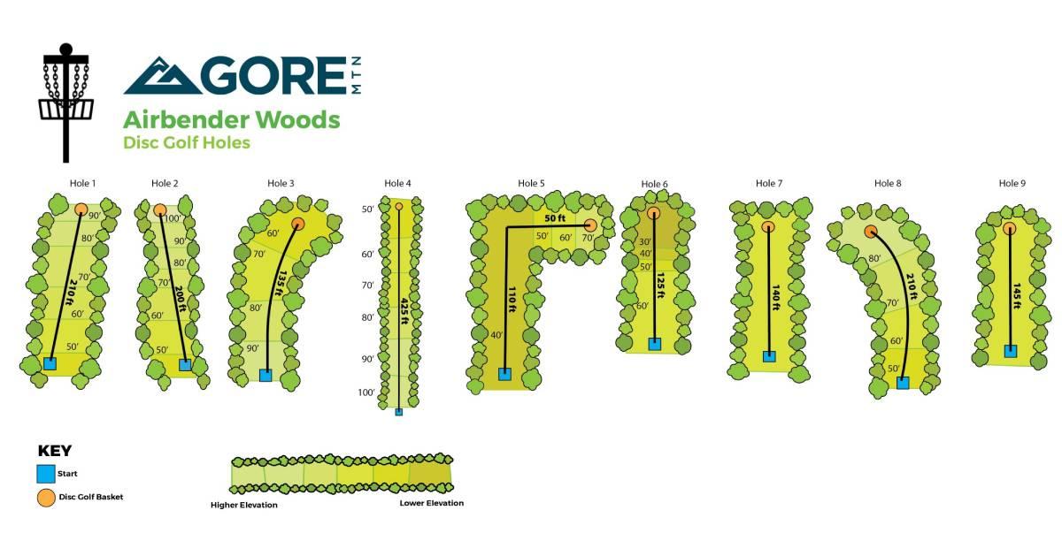 Gore disc golf map