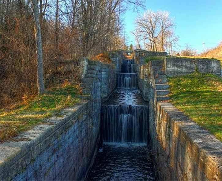 Feeder Canal