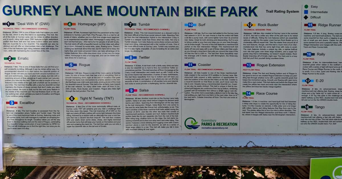 sign with info on Gurney Lane Mountain Bike Park