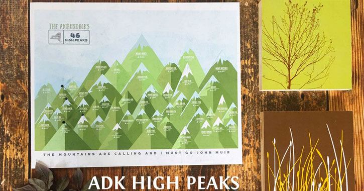 high peaks map