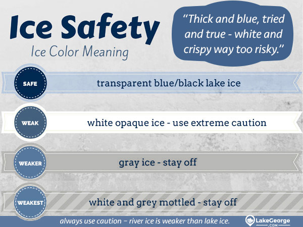 Ice Color Safety Infographic as described in text below