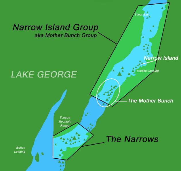 Camping Long Island Lake George