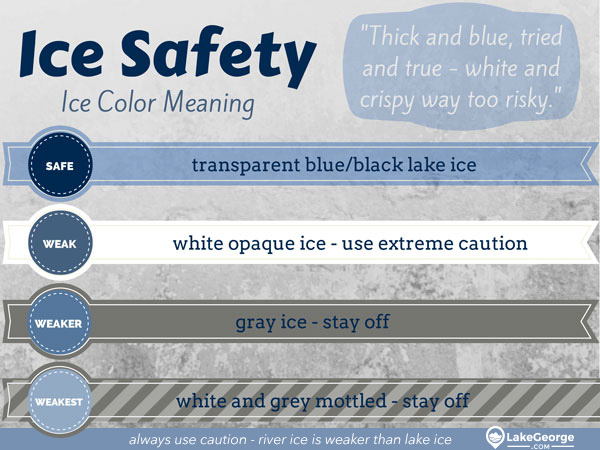 Ice Color Safety Infographic